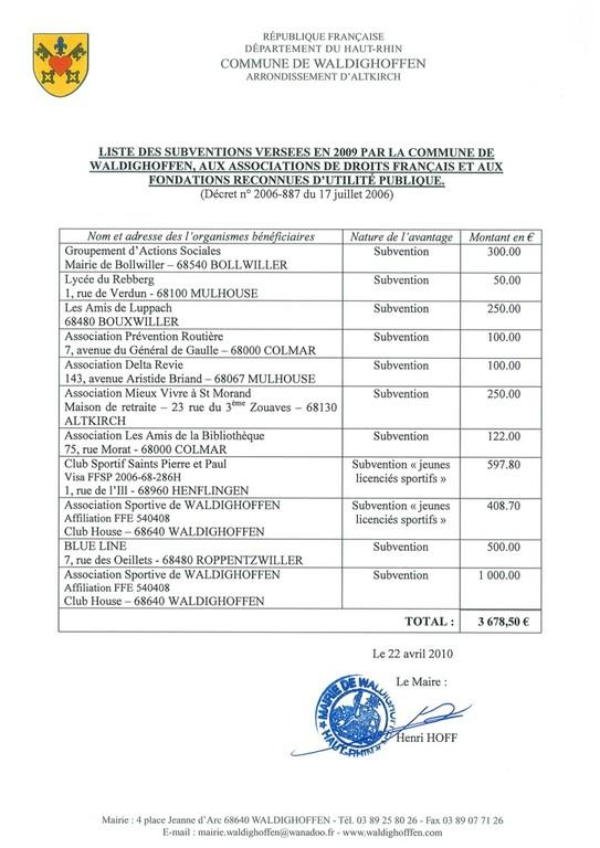 Subventions versées en 2009 par la Commune de Waldighoffen