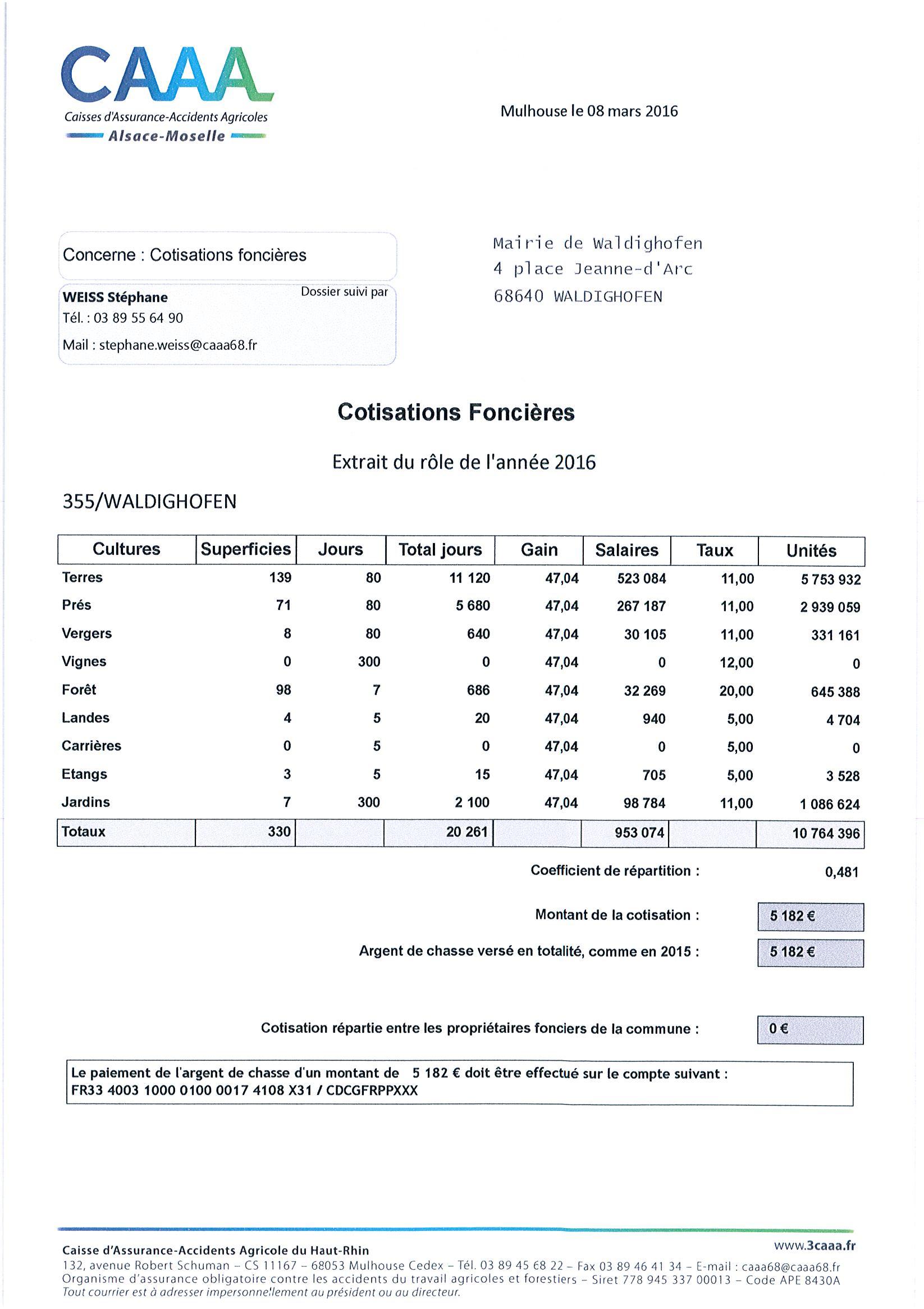 Cotisations foncières 2016