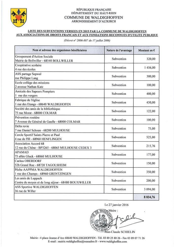 Subventions versés par la Commune en 2015